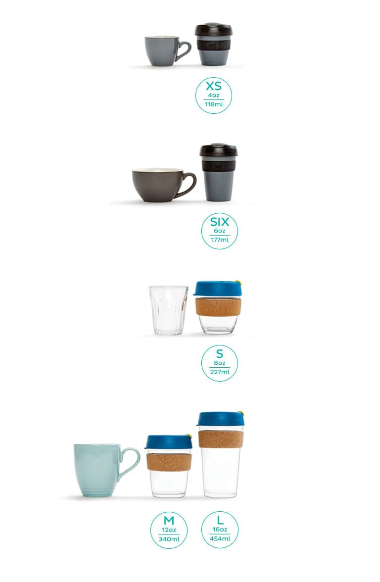 Coffee Cup Size Guide Keepcup